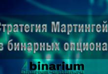 Photo of Система Мартингейла