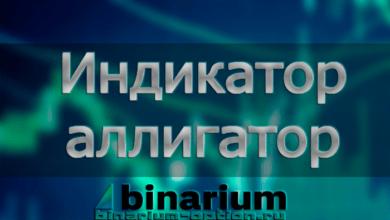 Photo of Простая стратегия для бинарных опционов