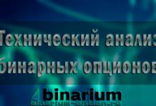 Технический анализ бинарных опционов