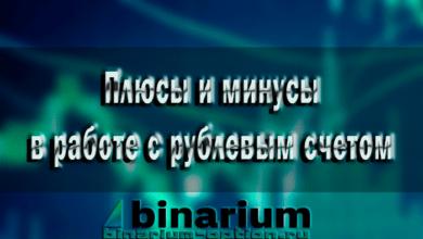 Photo of Опционы с минимальным депозитом в рублях